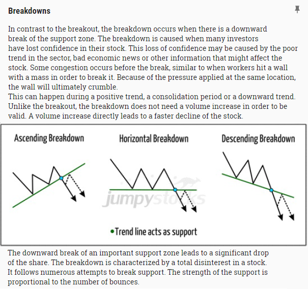 Breakdowns