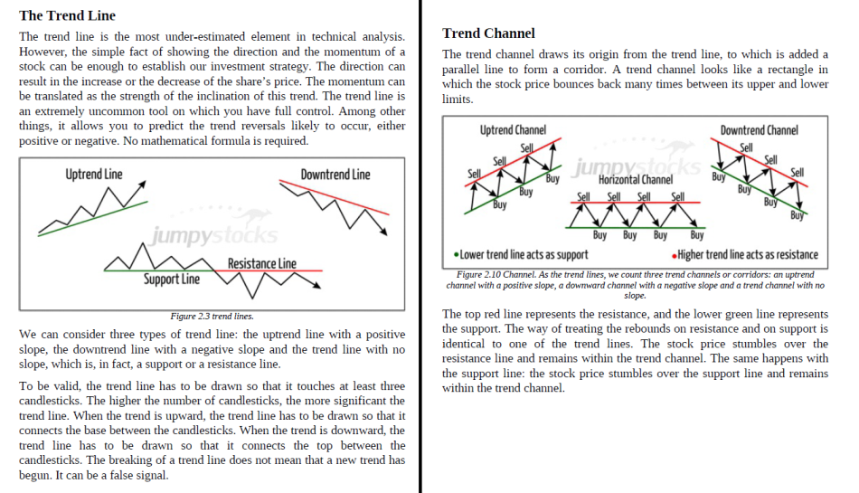 trend_line_and_channel